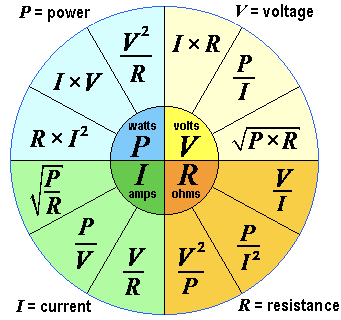 01 Ohms law diagram.jpg